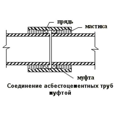 Насос циркуляционный Wilo TOP-S30/10 EM PN6/10