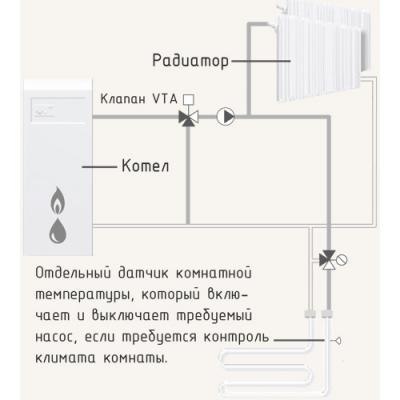 Клапан термостатический смесительный ESBE VTA522 45-65°C вход G1, kvs 3,2