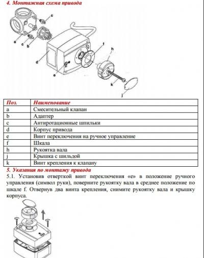 Сервомотор Valtec VT.M106.0.230 для смесительного клапана 230В