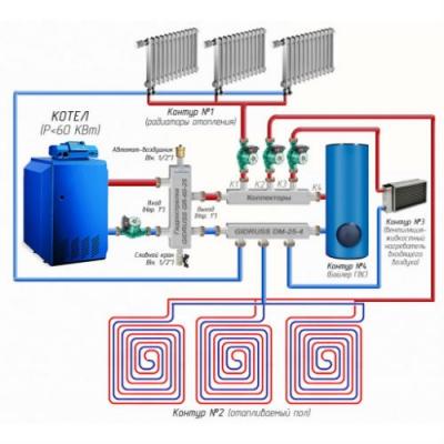 """Распределительный коллектор """"Гребёнка отопления и водоснабжения на 3 контура Gidruss DM-32-25x3"""""""