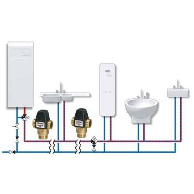 Клапан термостатический смесительный ESBE VTA 572 20-43°С вход G1, kvs 4,5