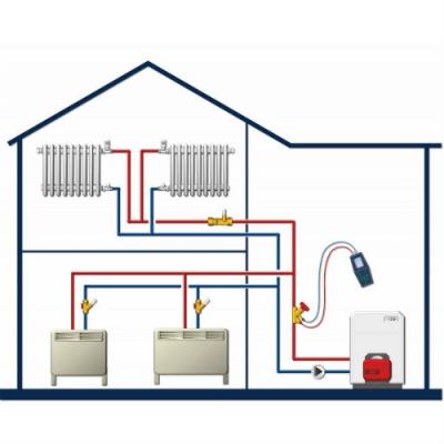 """Балансировочный клапан Watts SRVOl15-AG Wattflow внутр. резьба 3/4"""", DN15 со встроенным расходомером"""