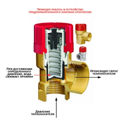 """Предохранительный мембранный клапан Watts SVW15 1/2""""x3/4"""" 5 бар для ГВС"""