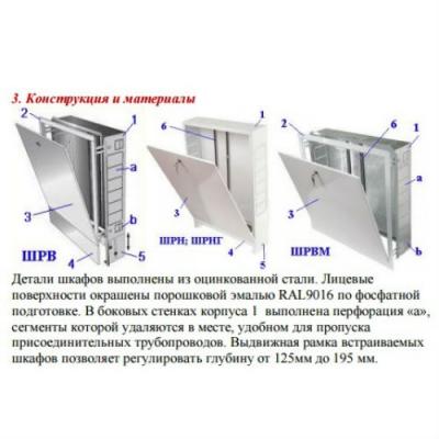 Шкаф коллекторный Valtec ШРВМ6 мини встраиваемый