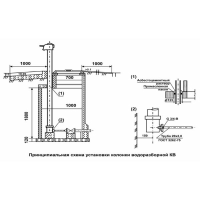 Колонка водоразборная КВ-4 (ВК-15) 2 м